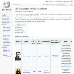 List of Austrian School economists - Wikipedia