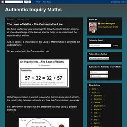The Laws of Maths - The Commutative Law