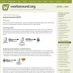 Authenticated SMTP
