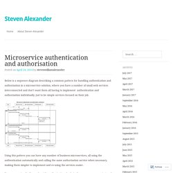Microservice authentication and authorisation
