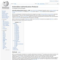 Extensible Authentication Protocol
