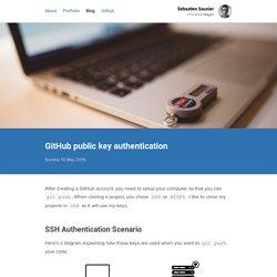 GitHub public key authentication - Sébastien Saunier