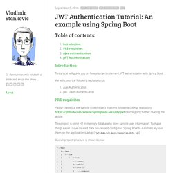 JSON Web Token Authentication Tutorial: Example using Spring Boot