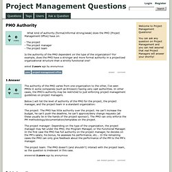 PMO Authority - Project Management Questions