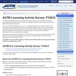 FY2012 Licensing Survey