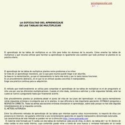 AUTOAPRENDIZAJE DE LA TABLA DE MULTIPLICAR