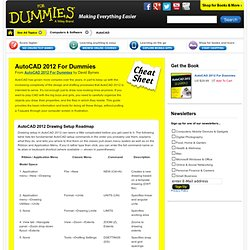 AutoCAD 2012 For Dummies Cheat Sheet
