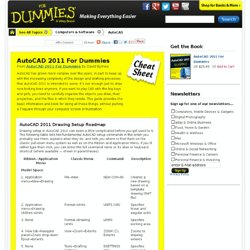 AutoCAD 2011 For Dummies Cheat Sheet