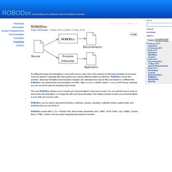 ROBODoc - automating the software documentation process