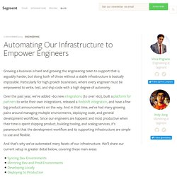 Automating Our Infrastructure to Empower Engineers