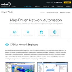 Network Automation Software by NetBrain – How It Works