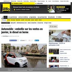 Automobile (dont Radio) : embellie sur les ventes en janvier, le diesel en berne