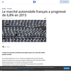 Le marché automobile français a progressé de 6,8% en 2015