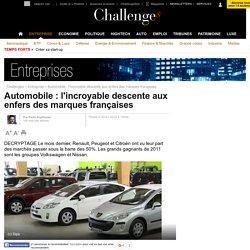 Automobile : l'incroyable descente aux enfers des marques françaises