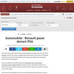 Automobile : Renault passe devant PSA