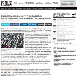 L'assurance représente 11% du budget de l'automobiliste (étude Automobile Club Association)