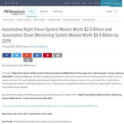 Automotive Night Vision System Market Worth $2.5 Billion and Automotive Driver Monitoring System