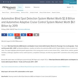 Automotive Blind Spot Detection System Market Worth $2.8 Billion and Automotive Adaptive Cruise