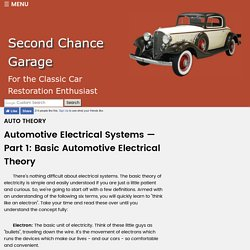 Basic Automotive Electrical Theory