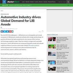 Automotive Industry drives Global Demand for LIB Anode