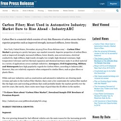 Carbon Fiber; Most Used in Automotive Industry; Market Sure to Rise Ahead - IndustryARC