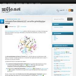 Autopsie d'une dataviz [2] : un arbre généalogique croisé