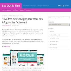 10 autres outils en ligne pour créer des infographies facilement