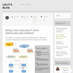 MySQL High Availability with Keepalived and HAProxy