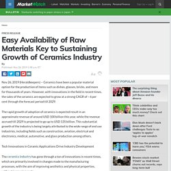 Easy Availability of Raw Materials Key to Sustaining Growth of Ceramics Industry