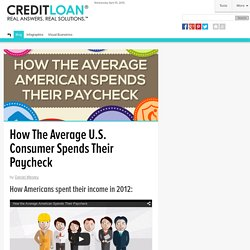 How The Average U.S. Consumer Spends Their Paycheck