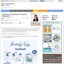 What's An Average Day on Facebook? [Infographic]
