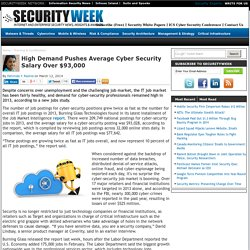 High Demand Pushes Average Cyber Security Salary Over $93,000
