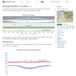 Average Weather in La Paz, Bolivia, Year Round - Weather Spark