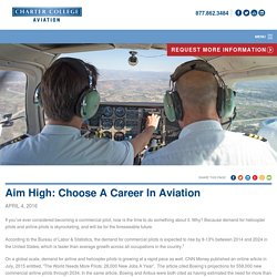 Become airline pilot in USA