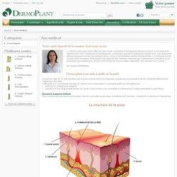 Avis médical - Dermoplant