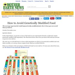 How to Avoid Genetically Modified Food