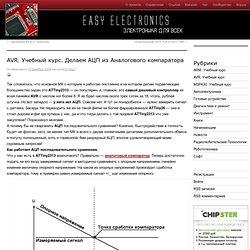 AVR. Учебный курс. Делаем АЦП из Аналогового компаратора : Электроника для всех