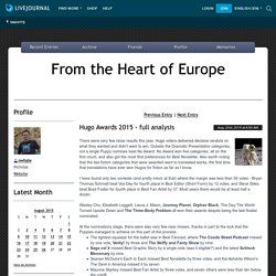 Hugo Awards 2015 - full analysis - From the Heart of Europe