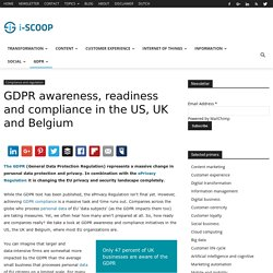 GDPR awareness, readiness and compliance in the US, UK and Belgium