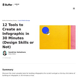 7 Tools for Making an Infographic in an Afternoon