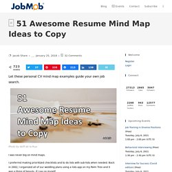 23 Awesome Resume Mind Map Examples