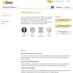 AWS SDK for Java - A Java Library for Amazon S3, Amazon EC2, and more.