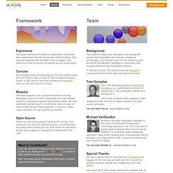 Data Visualization Framework
