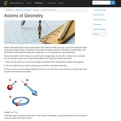 Axioms of Geometry