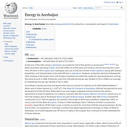 Energy in Azerbaijan