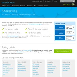 How Azure Pricing Works