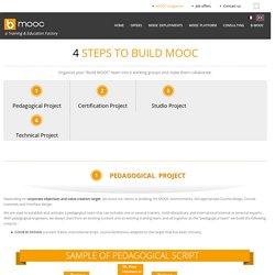 B-MOOC » 4 steps to Build MOOC