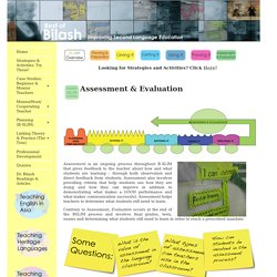 B-SLIM: Assessment & Eval