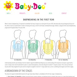Babywearing in the First Year « Baby Doo USA Wraps