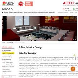 Bachelor of Interior Designing